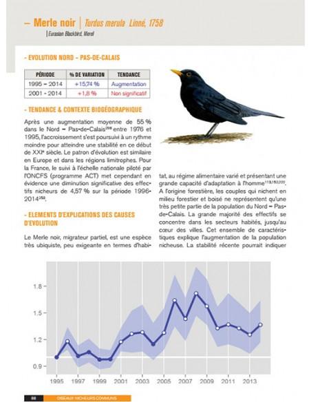 Evolution des populations d'oiseaux communs nicheurs du Nord-Pas-De-Calais